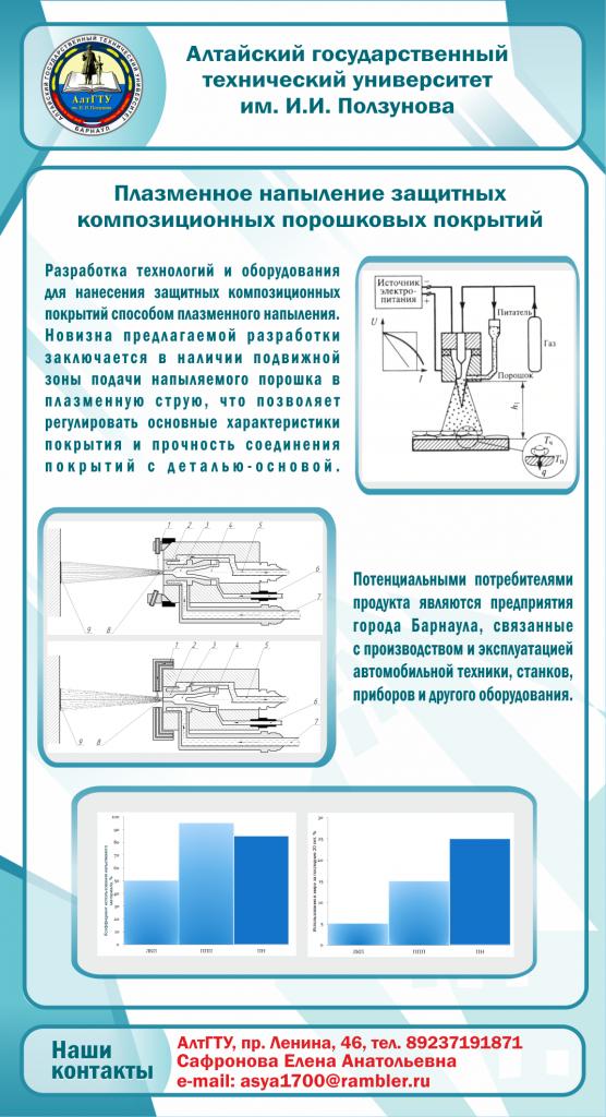 эскиз стенда Сафронова